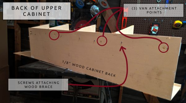 10 DIY Camper Van Conversion Upper Cabinets Back View
