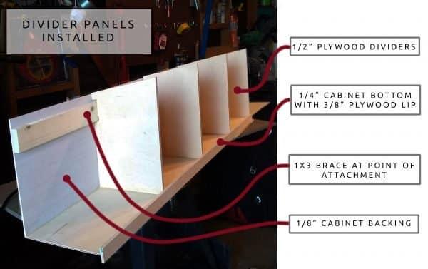 9 DIY Camper Van Conversion Upper Cabinets Divider Panels