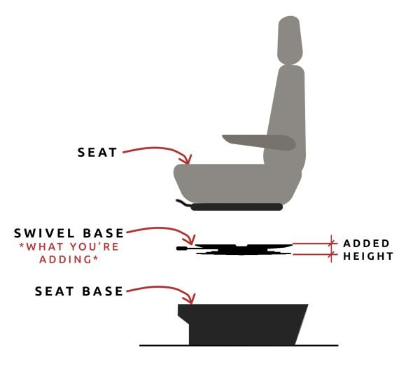 Camper-van-conversion-swivel seat explanation diagram