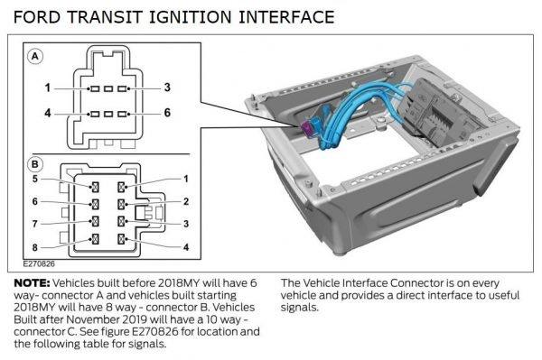 Transit-alternator-charging