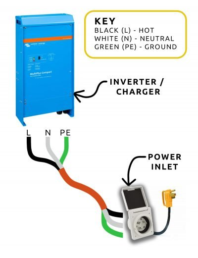 VAN CONVERSION ELECTRICAL DIAGRAM INVERTER CHARGER