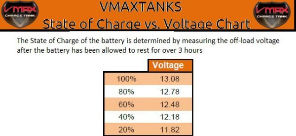 battery-monitor-voltage