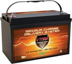 best-battery-camper-van-conversion-vmax125