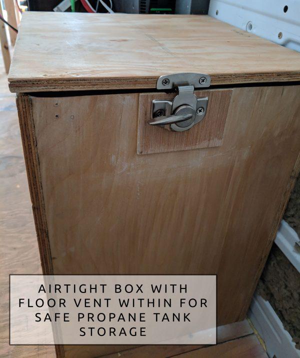 camper-van-propex-heater-propane-box
